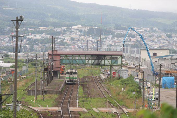 渡島大野駅とは…