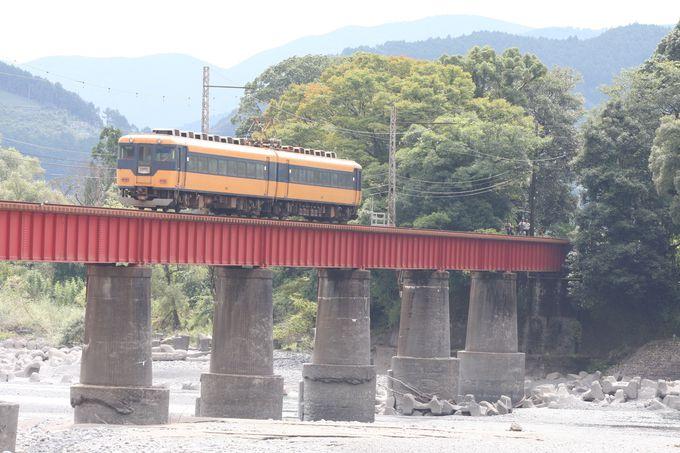 大井川鐵道とは…