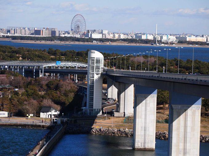 東京ゲートブリッジへのアクセス