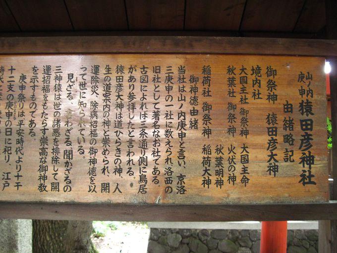 由緒ただしき「猿田彦神社」