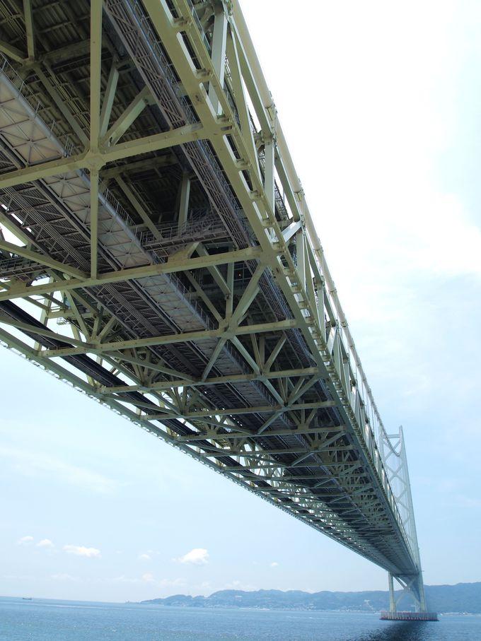 どど〜んと橋の下から海の風を浴びる