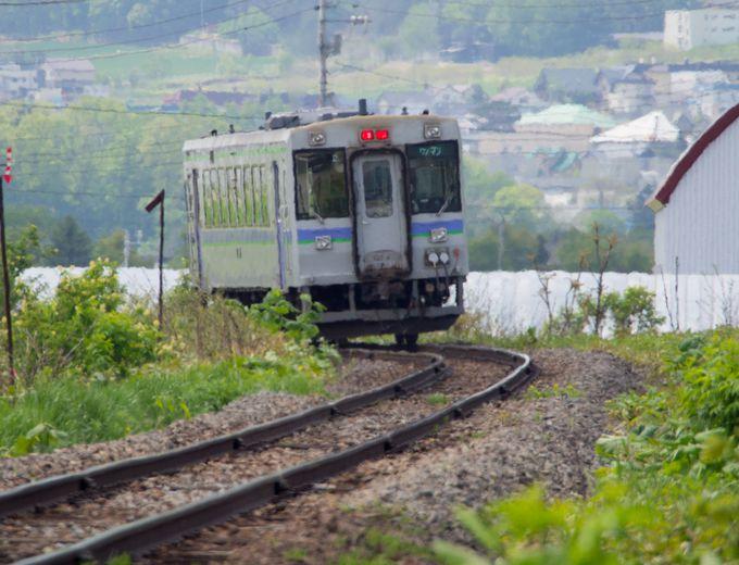 走り去る列車の撮影は、ぜひ望遠レンズで!