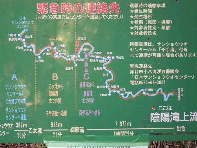 全長4キロの散策路に、21の見所アリ