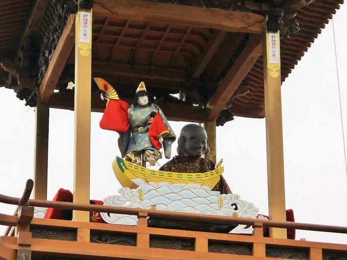 犬山祭の見所「奉納からくり」
