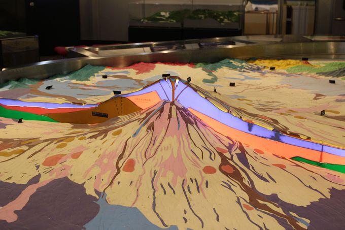 3つの火山で形成された富士山!火山は温泉も生み出す
