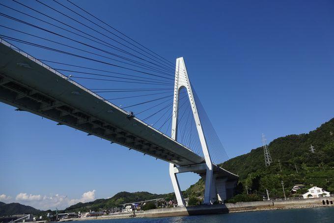橋の下を渡る場合は、こんな迫力満点のショットも!