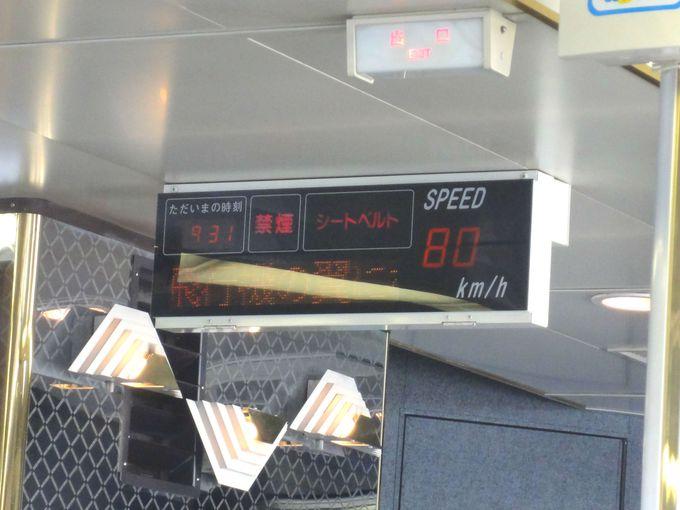 最高時速80キロに到達!