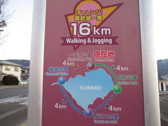 諏訪湖1周ジョギングのスタート!