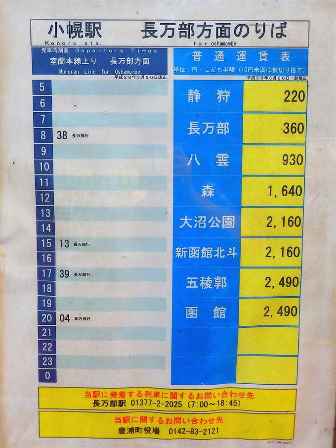 小幌駅への行き方!列車は1日6本。行き当たりばったりNG!