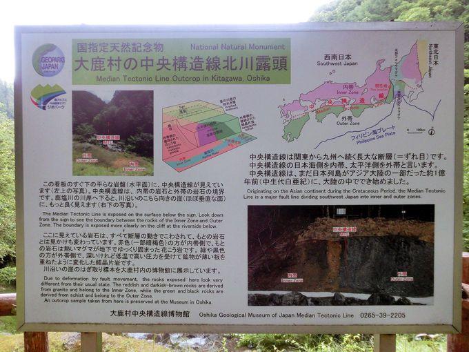 中央構造線が露出!国指定天然記念物「北川露頭」