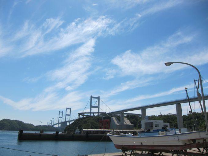 次は大島からの絶景!下田水港からしまなみ海道を見上げよう