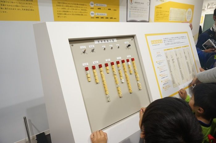 見る、触る、体験する こどもが楽しく学べる博物館