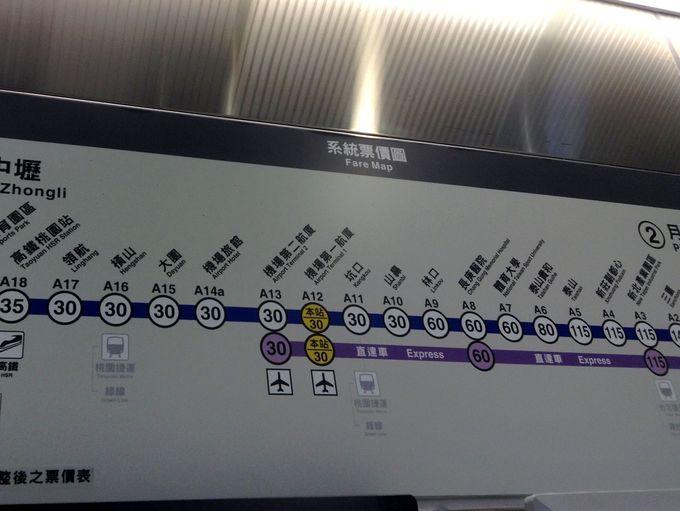 桃園空港から台北までの行き方。運賃と所要時間を比べると